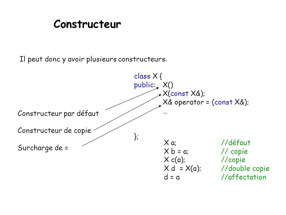 Constructeur Il peut donc y avoir plusieurs constructeurs. class X {