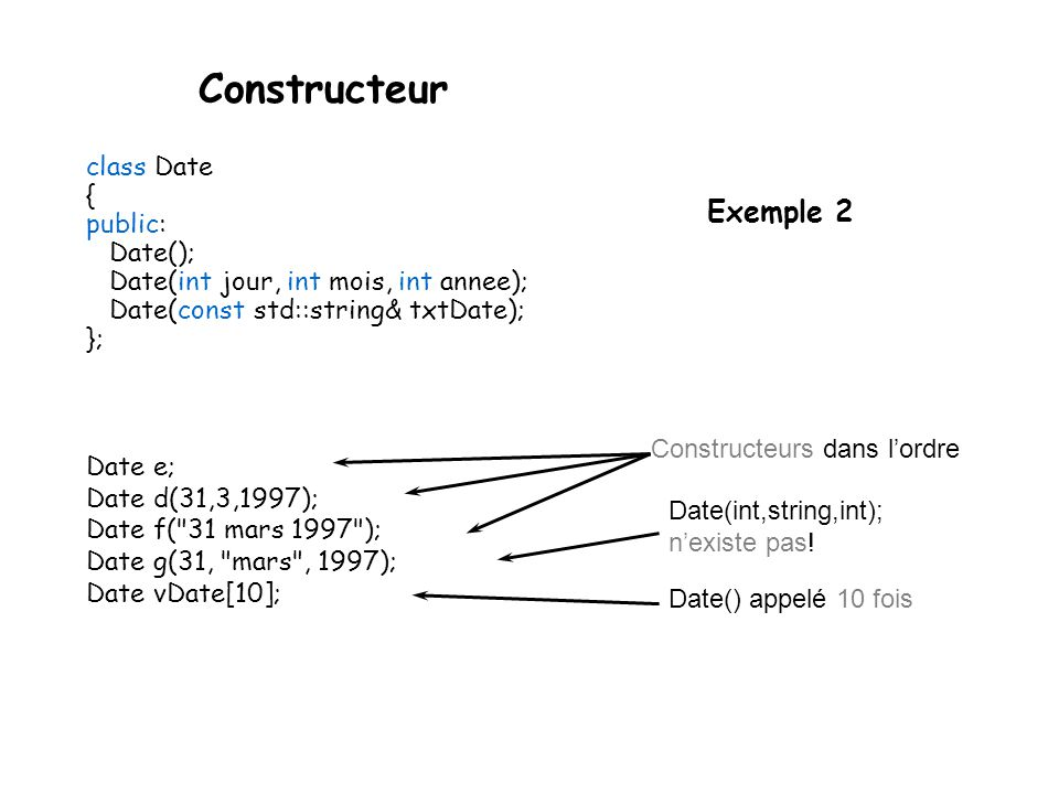 Constructeur Exemple 2 class Date { public: Date();