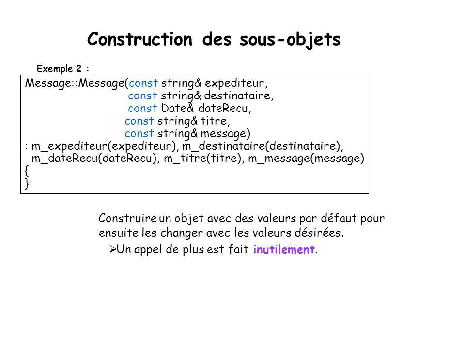 Construction des sous-objets