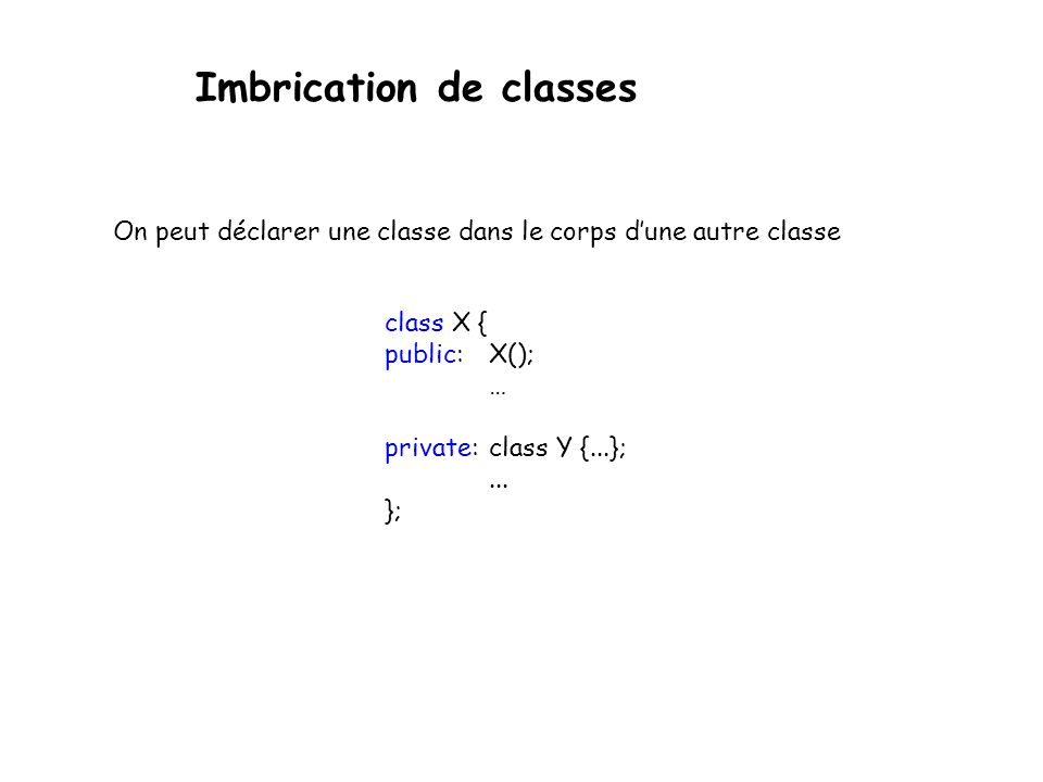 Imbrication de classes