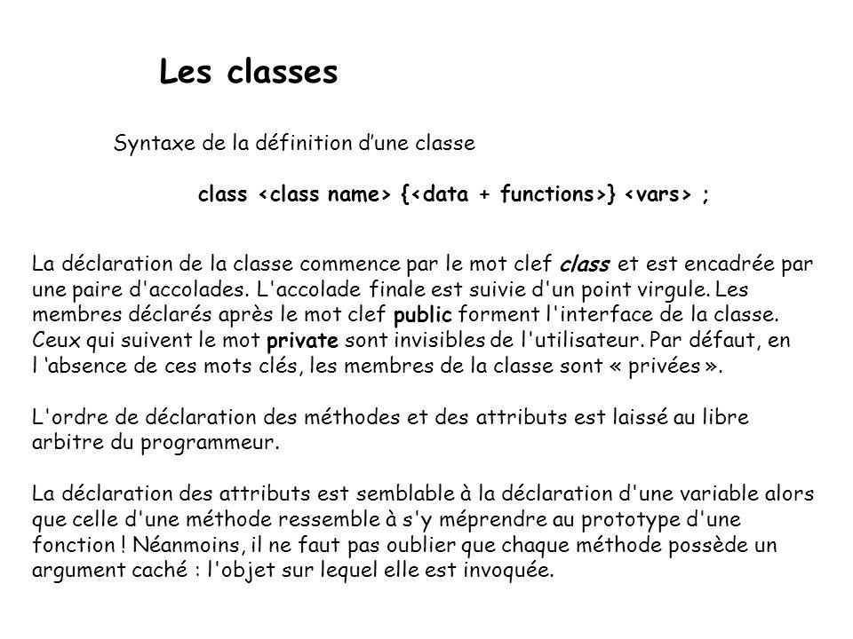 Les classes Syntaxe de la définition d'une classe