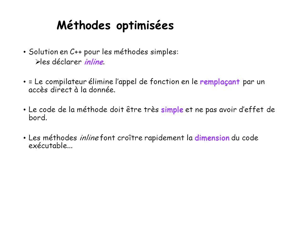 Méthodes optimisées Solution en C++ pour les méthodes simples: