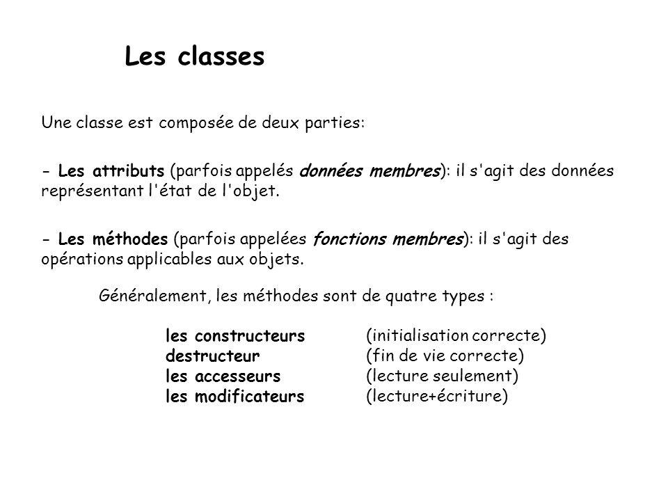 Les classes Une classe est composée de deux parties: