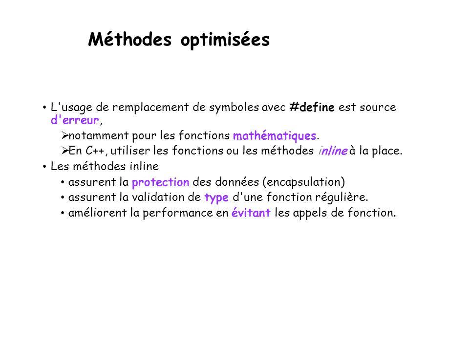 Méthodes optimisées L usage de remplacement de symboles avec #define est source d erreur, notamment pour les fonctions mathématiques.