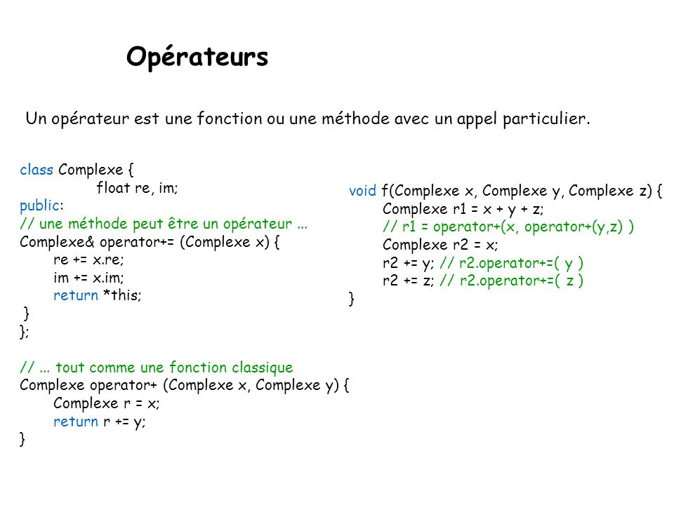 Opérateurs Un opérateur est une fonction ou une méthode avec un appel particulier. class Complexe {