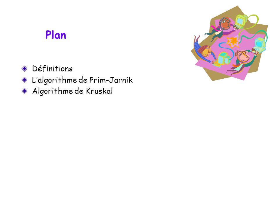 Plan Définitions L'algorithme de Prim-Jarnik Algorithme de Kruskal