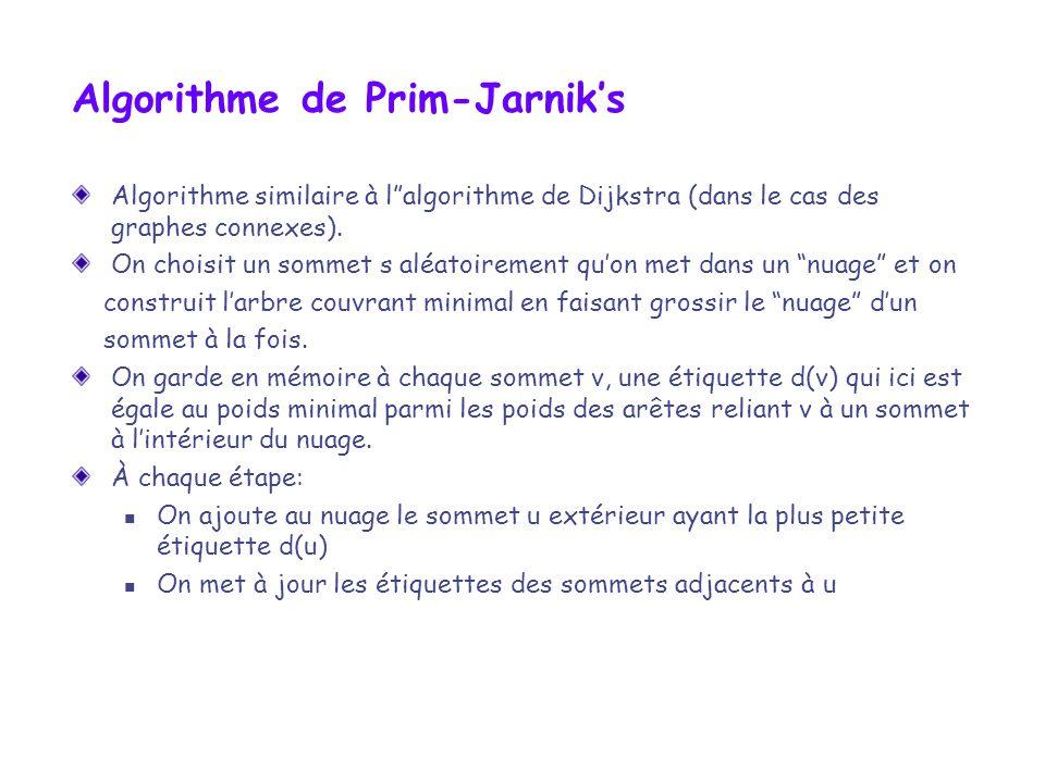 Algorithme de Prim-Jarnik's