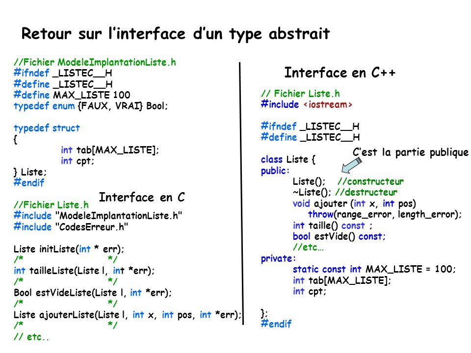 Retour sur l'interface d'un type abstrait