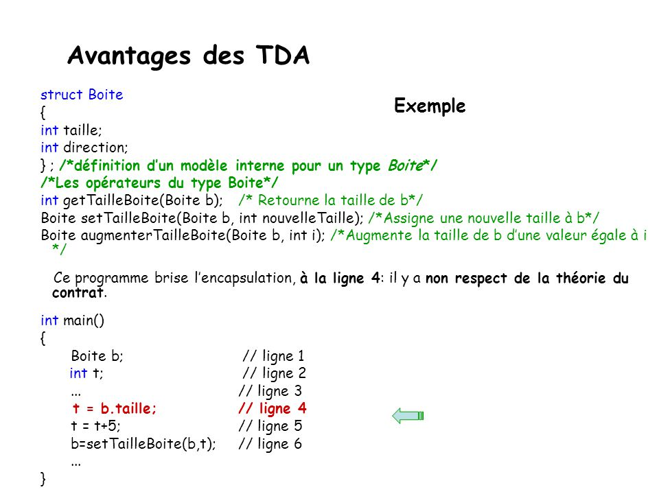 Avantages des TDA Exemple struct Boite { int taille; int direction;