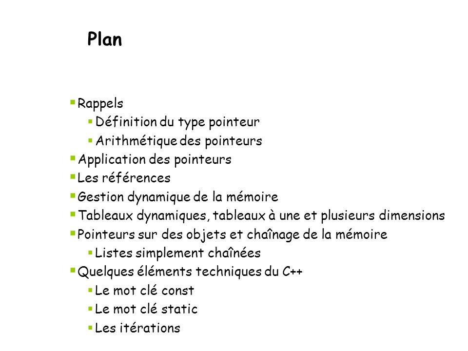 Plan Rappels Définition du type pointeur Arithmétique des pointeurs