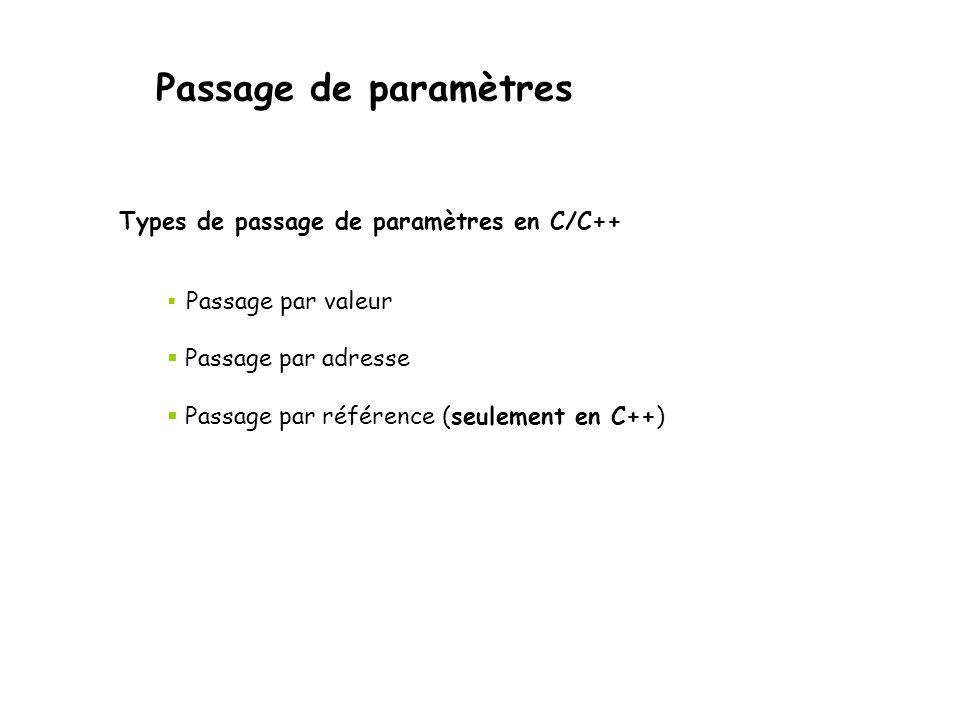 Passage de paramètres Types de passage de paramètres en C/C++