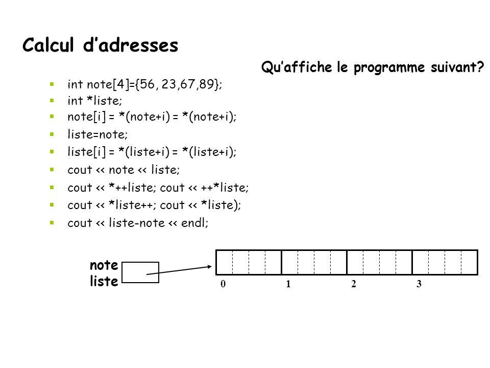 Calcul d'adresses Qu'affiche le programme suivant note liste