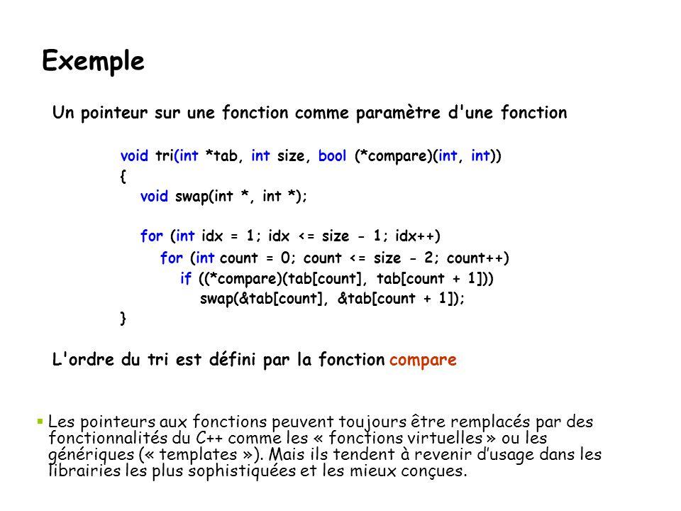 Exemple Un pointeur sur une fonction comme paramètre d une fonction