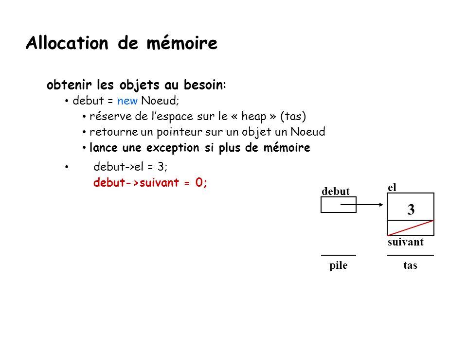 Allocation de mémoire 3 obtenir les objets au besoin: