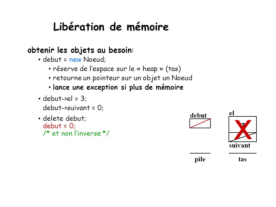 x Libération de mémoire 3 obtenir les objets au besoin: