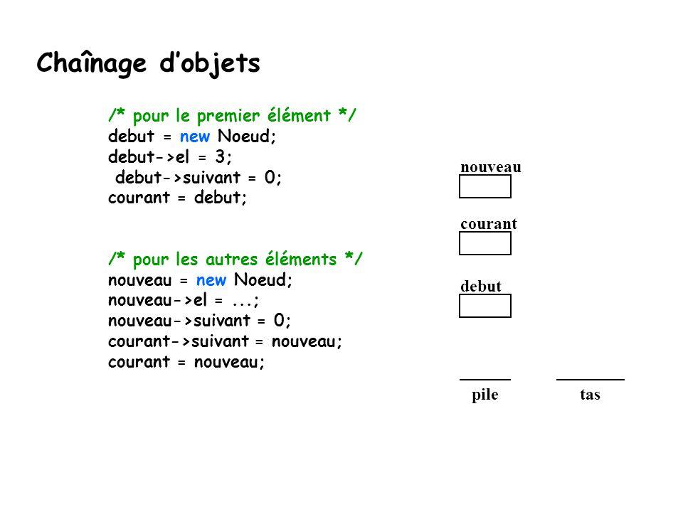 Chaînage d'objets /* pour le premier élément */ debut = new Noeud;