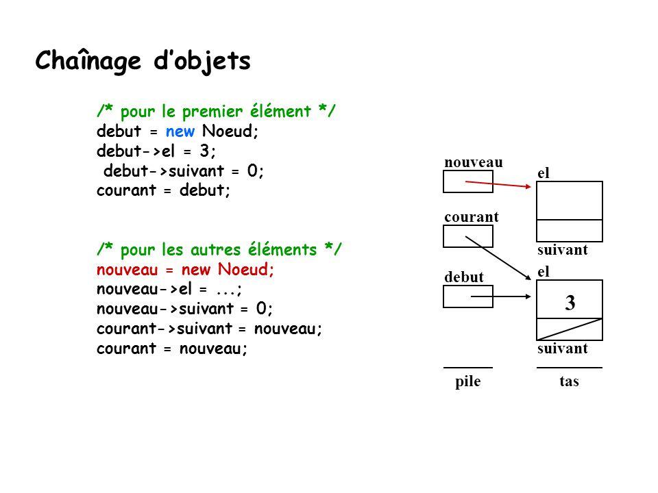 Chaînage d'objets 3 /* pour le premier élément */ debut = new Noeud;