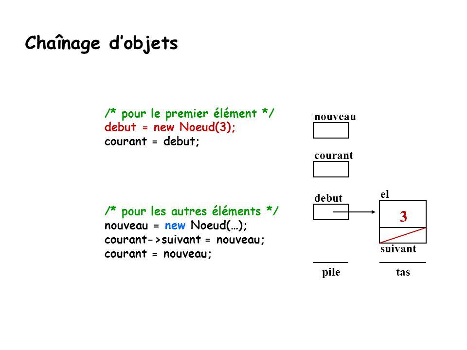 Chaînage d'objets 3 3 /* pour le premier élément */