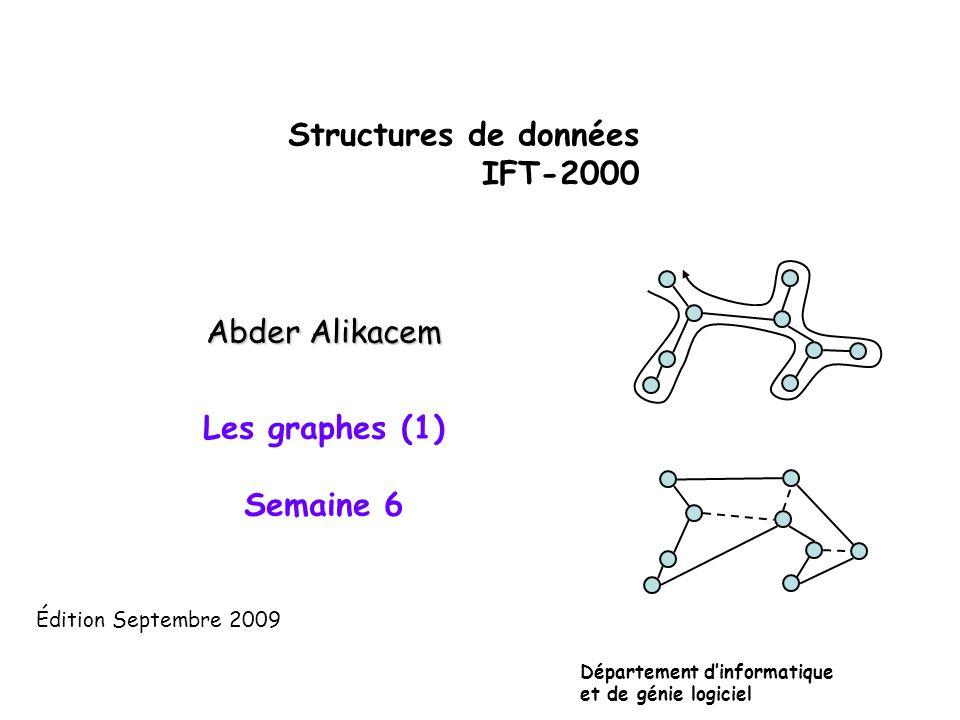 Structures de données IFT-2000