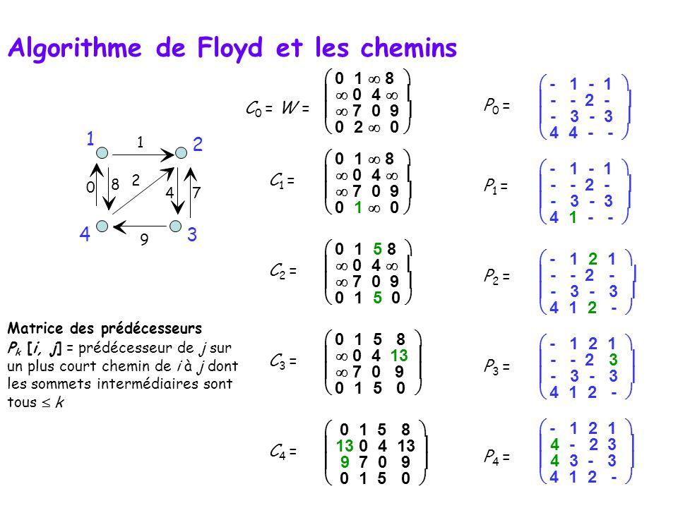 Algorithme de Floyd et les chemins