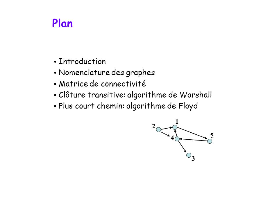 Plan Introduction Nomenclature des graphes Matrice de connectivité