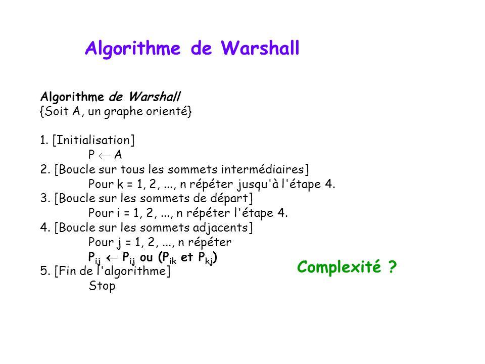 Algorithme de Warshall