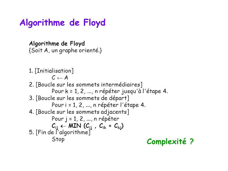 Algorithme de Floyd Complexité Algorithme de Floyd