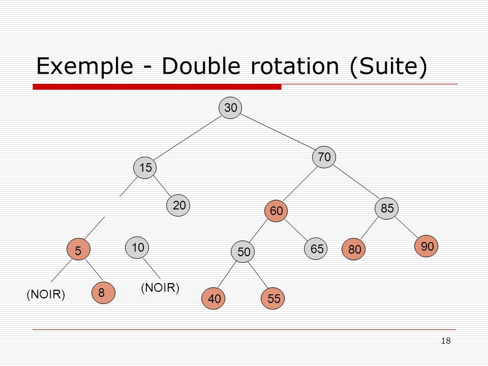 Exemple - Double rotation (Suite)
