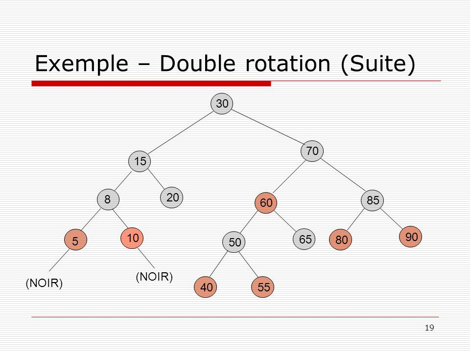 Exemple – Double rotation (Suite)