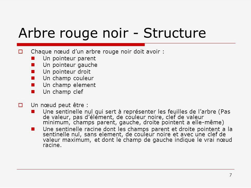 Arbre rouge noir - Structure