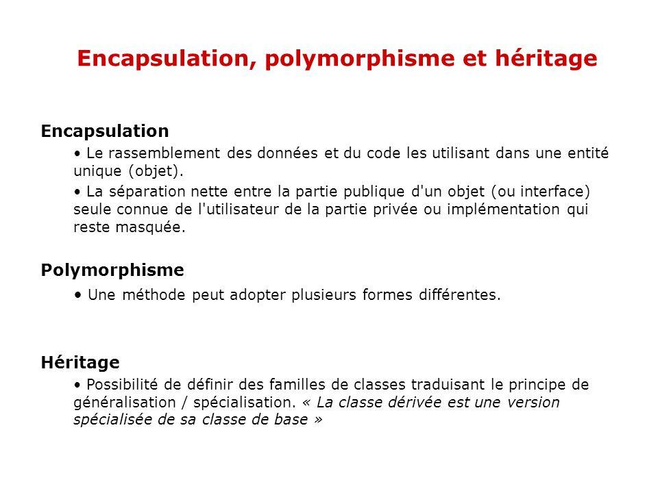 Encapsulation, polymorphisme et héritage