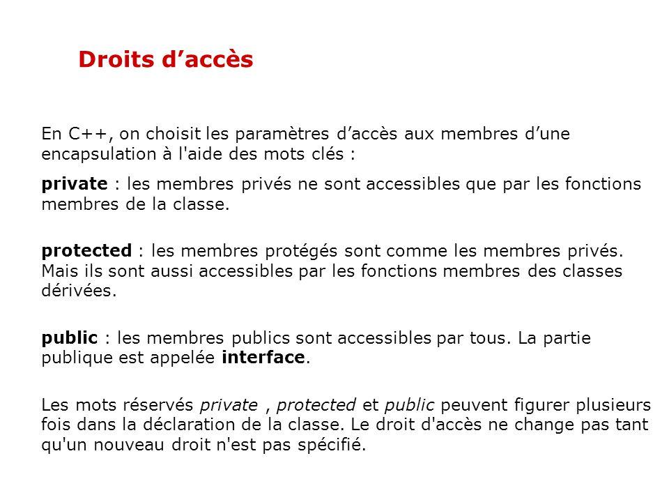 01/04/2017 Droits d'accès. En C++, on choisit les paramètres d'accès aux membres d'une encapsulation à l aide des mots clés :