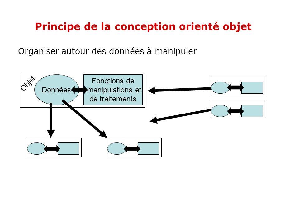 Principe de la conception orienté objet