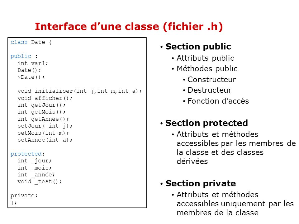 Interface d'une classe (fichier .h)