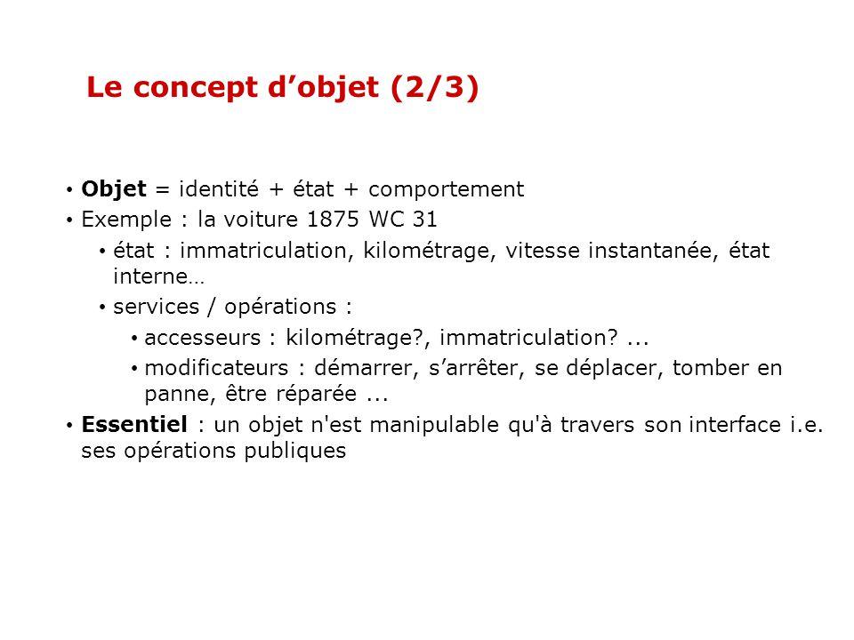 Le concept d'objet (2/3) Objet = identité + état + comportement