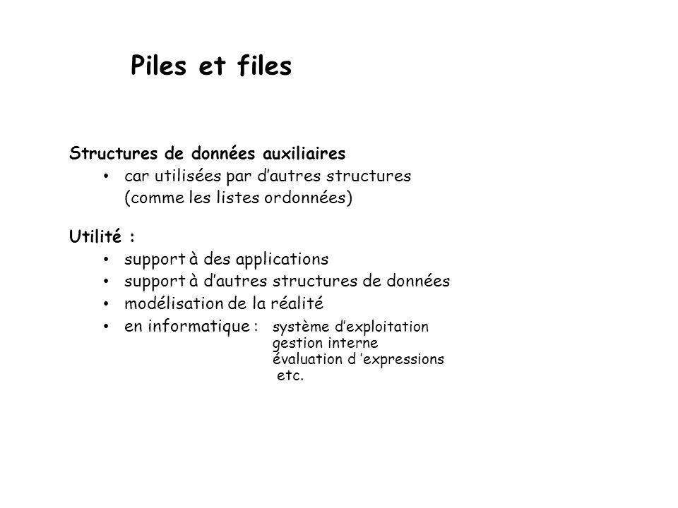 Piles et files Structures de données auxiliaires