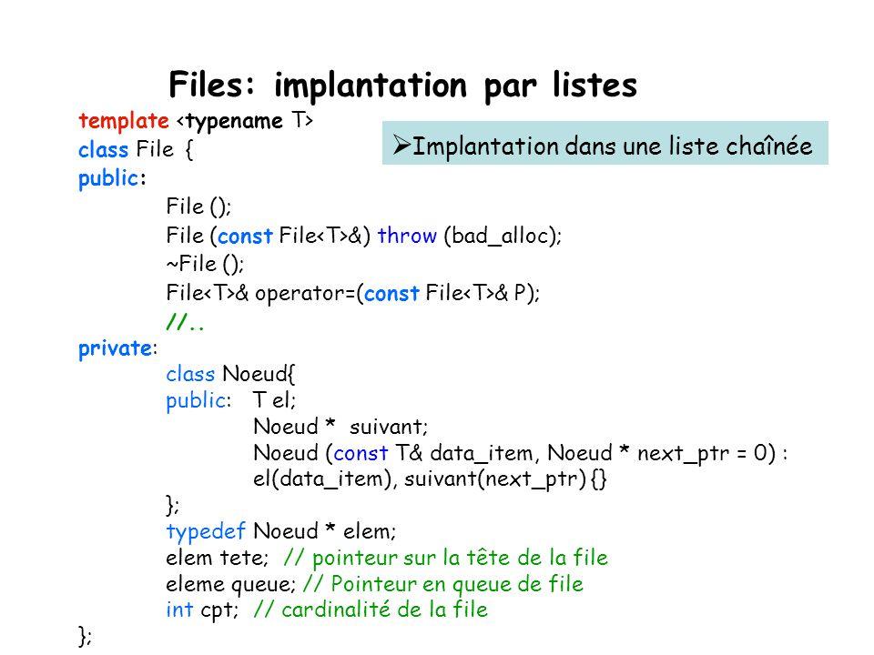 Files: implantation par listes