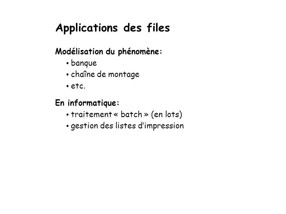 Applications des files