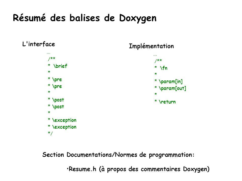 Résumé des balises de Doxygen