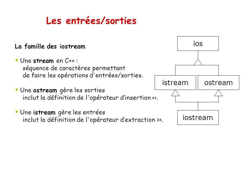 Les entrées/sorties ios iostream istream ostream