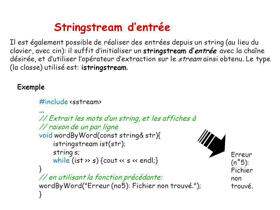 Stringstream d'entrée