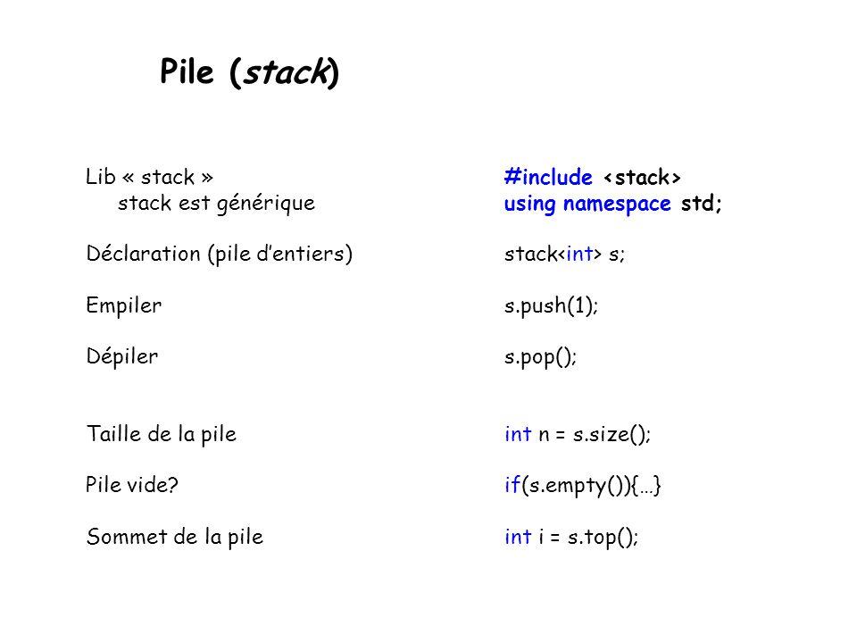 Pile (stack) Lib « stack » stack est générique