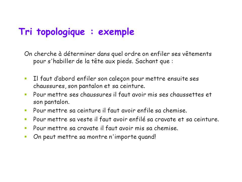 Tri topologique : exemple