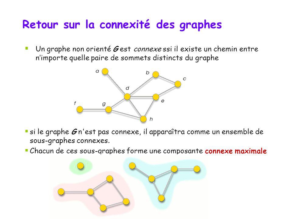 Retour sur la connexité des graphes