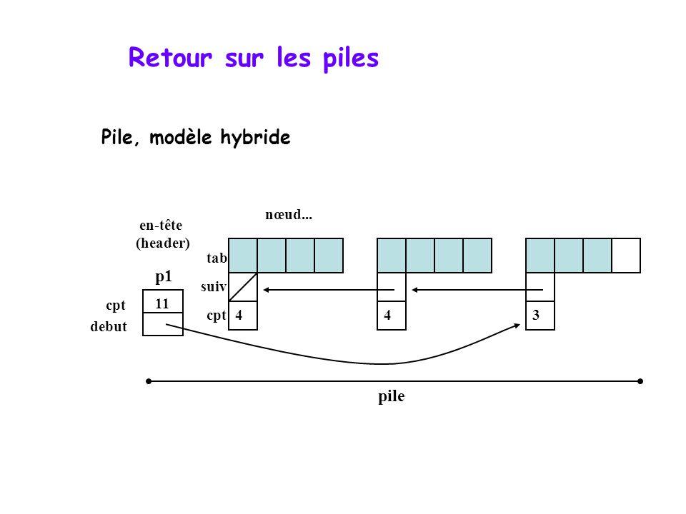 Retour sur les piles Pile, modèle hybride p1 pile nœud... en-tête