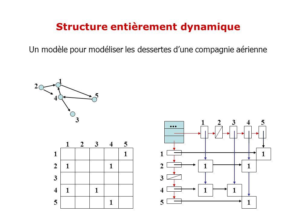 Structure entièrement dynamique