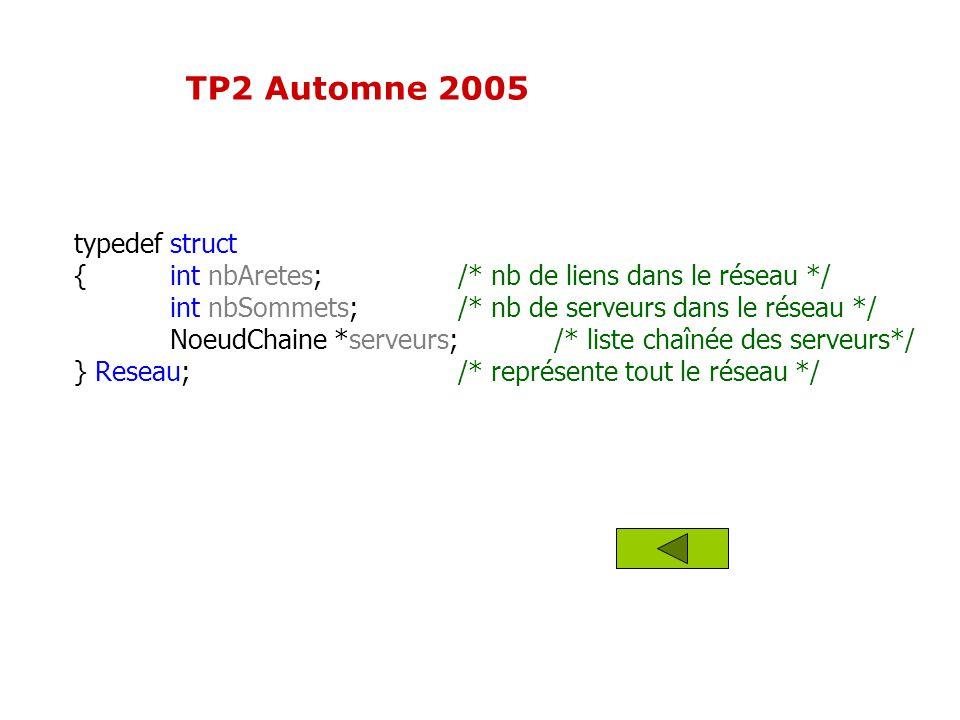 TP2 Automne 2005 typedef struct