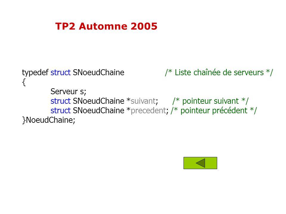 TP2 Automne 2005 typedef struct SNoeudChaine /* Liste chaînée de serveurs */ { Serveur s; struct SNoeudChaine *suivant; /* pointeur suivant */