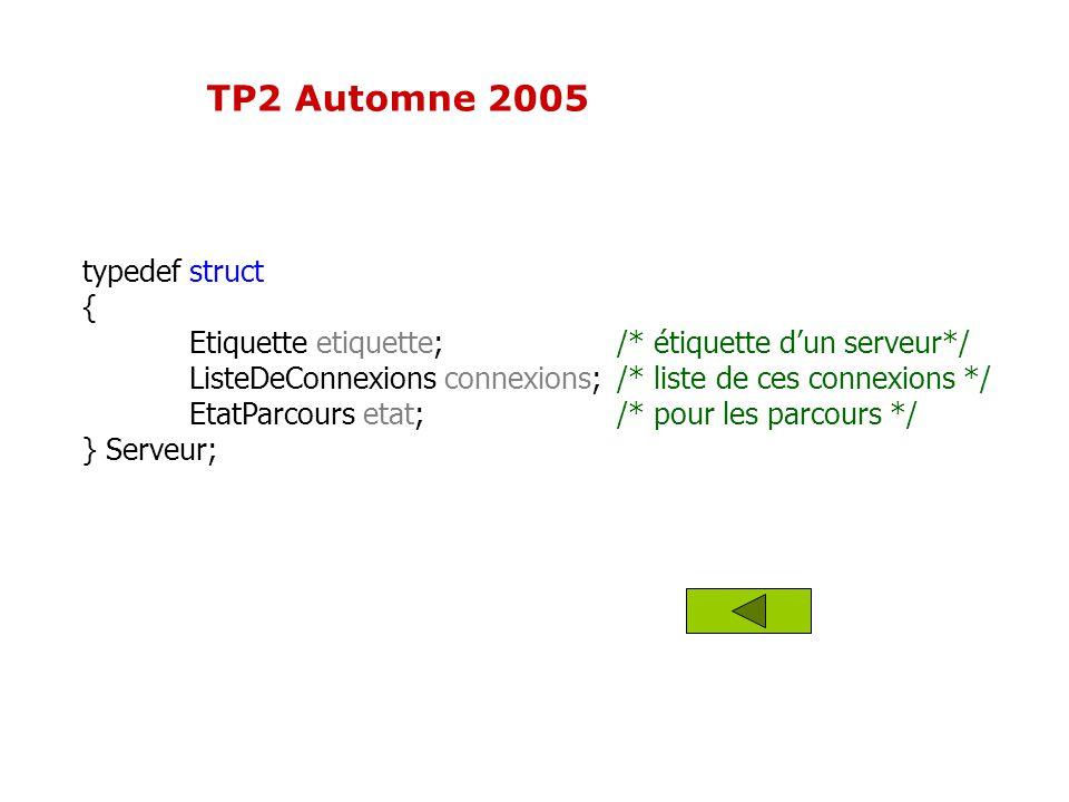 TP2 Automne 2005 typedef struct {
