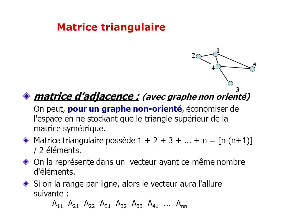 matrice d'adjacence : (avec graphe non orienté)